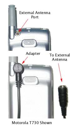 example of external antenna port and adapter