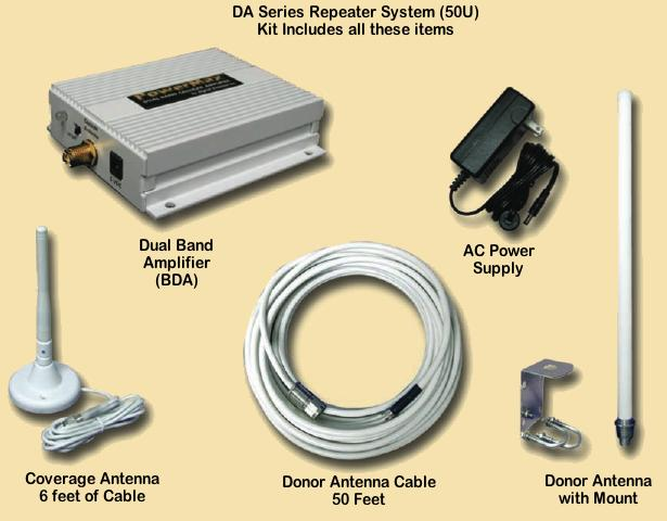 Dual Band Cellular PCS Repeater system contents